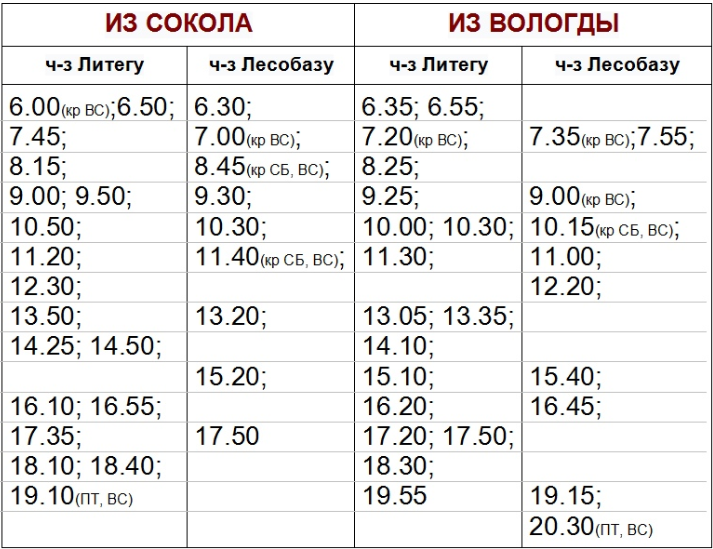 Расписание автобусов Сокол Вологда